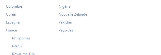 Mon souhait pour @twitter_fr en 2013 (à RT ;-)) : des TT européens !